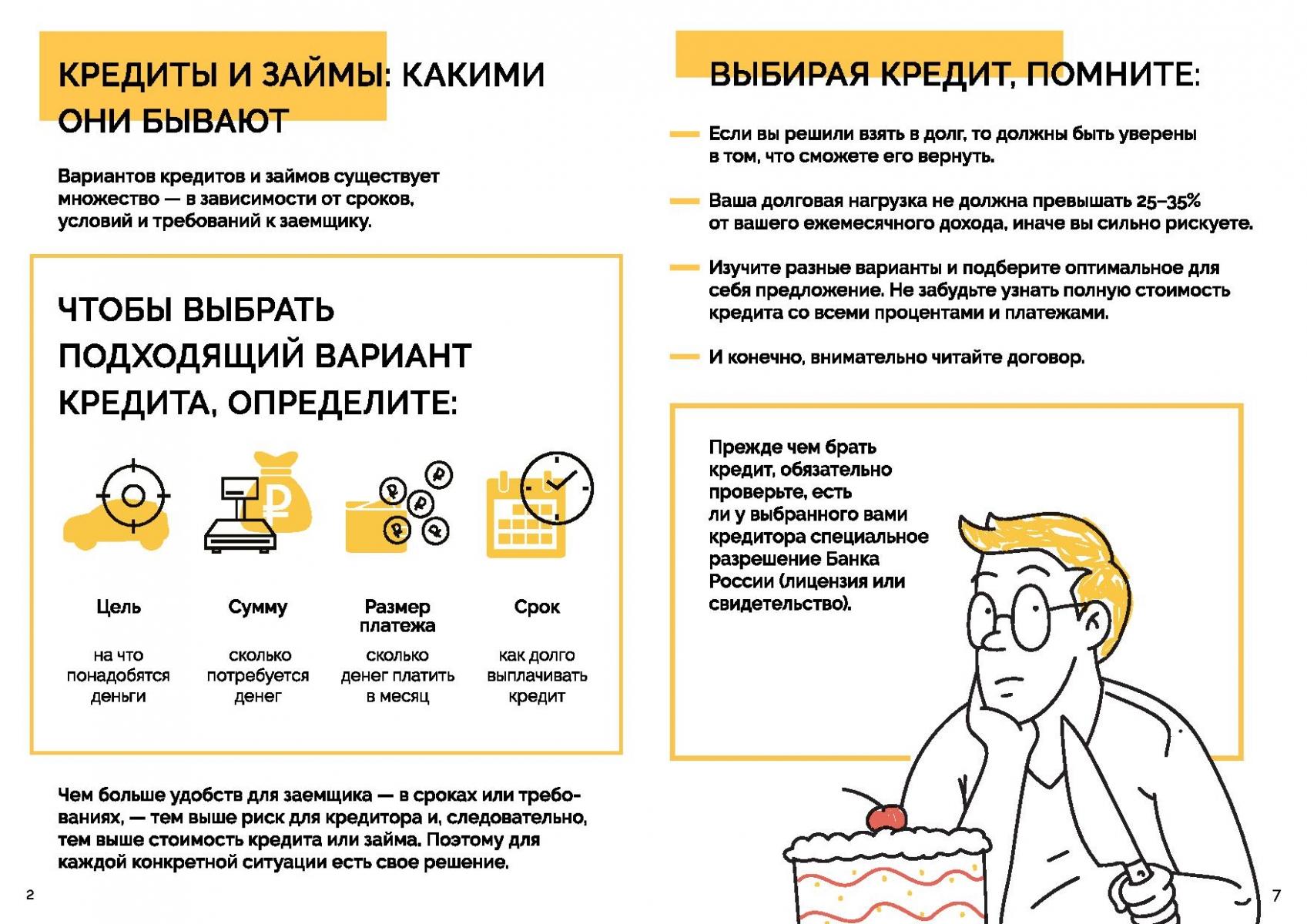 Как выбрать кредитную программу